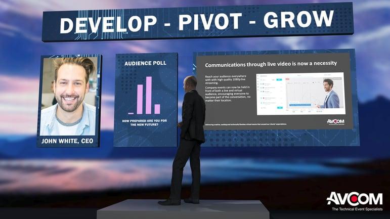 Avcom - Virtual Stage